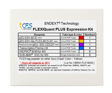 FLEXIQuant PLUS Expression Kit